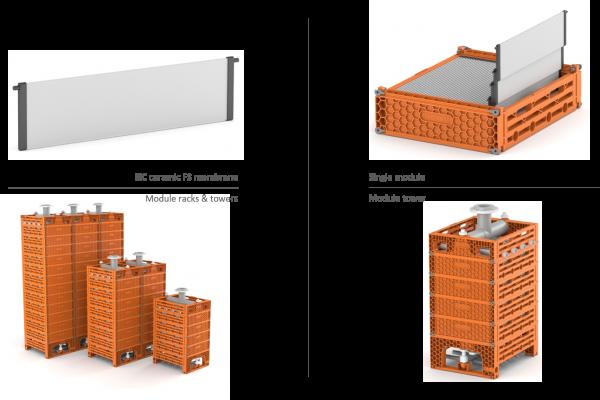 4+frame+picture+forløb_m+text_Cembrane+SiC+ceramic+membrane+v1